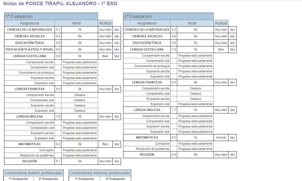 Resumen de calificaciones